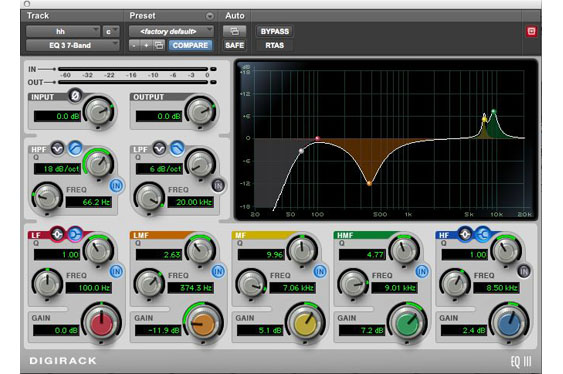 An eq for the hi-hats that includes reduction of bleed from the kick drum.
