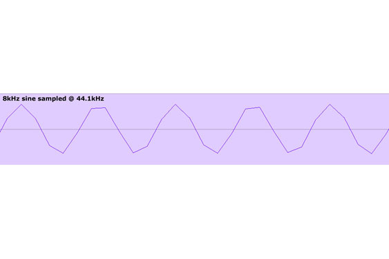 At 8kHz bumpiness turns into a much more jagged waveform