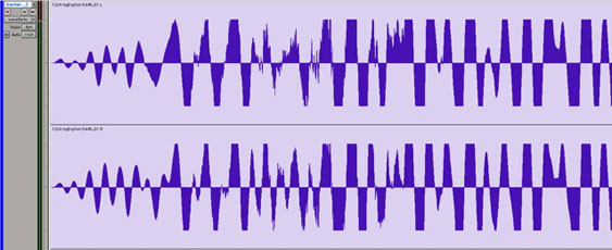 A flat top to your waveforms signifies that clipping distortion has occurred.