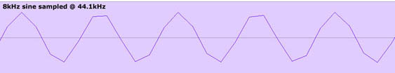 At 8kHz bumpiness turns into a much more jagged waveform.