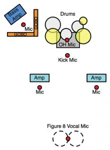 Recording A Band As A Band figure 1